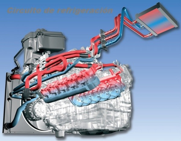 Refrigeración de los motores